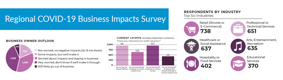 Bus Impacts Survey Banner